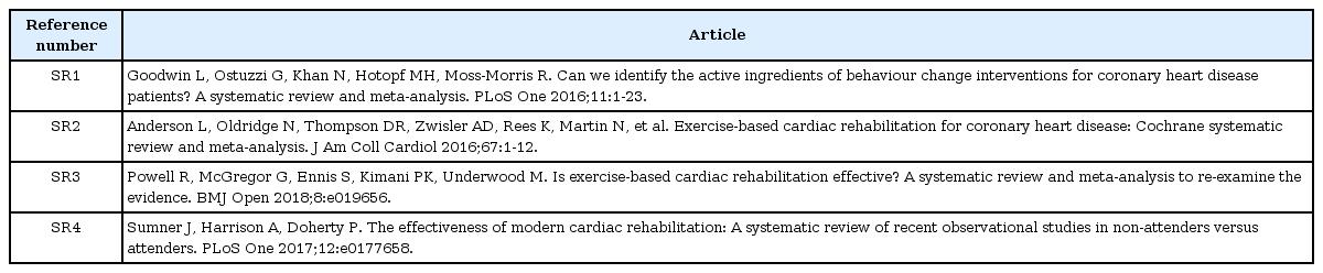 Clinical Practice Guideline for Cardiac Rehabilitation in Korea